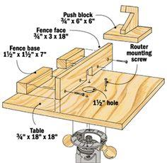 Build a router table 61 free router table plans at planspin router table for woodworking greentooth Choice Image